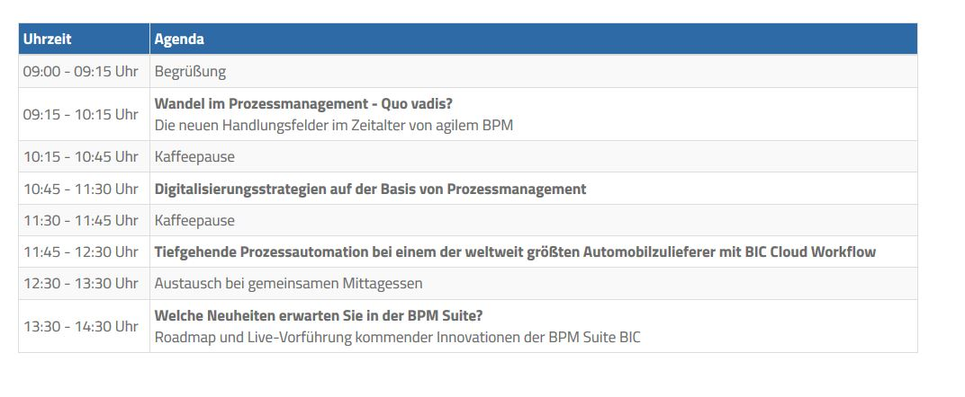 Process Days 2019: Roadshow für agiles Prozessmanagement
