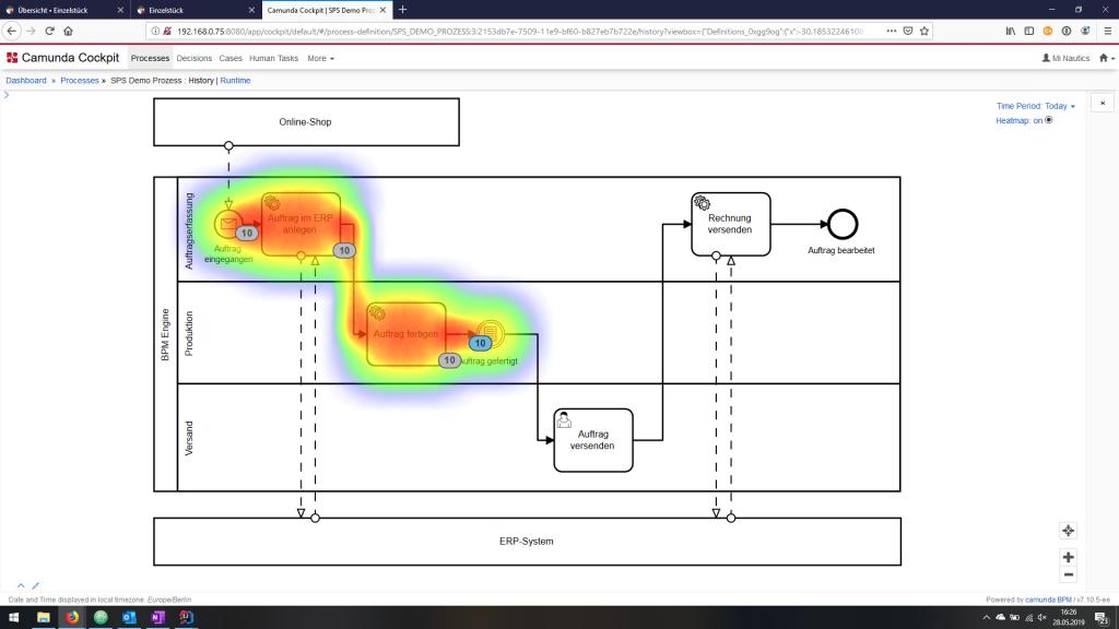End-to-End Prozessmanagement Beispiel