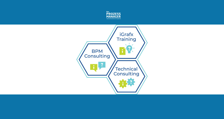 Maximum an Service: iGrafx stellt neues Beratungs- und Trainingsportfolio vor
