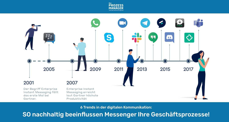 Die Zukunft der mobilen Kommunikation