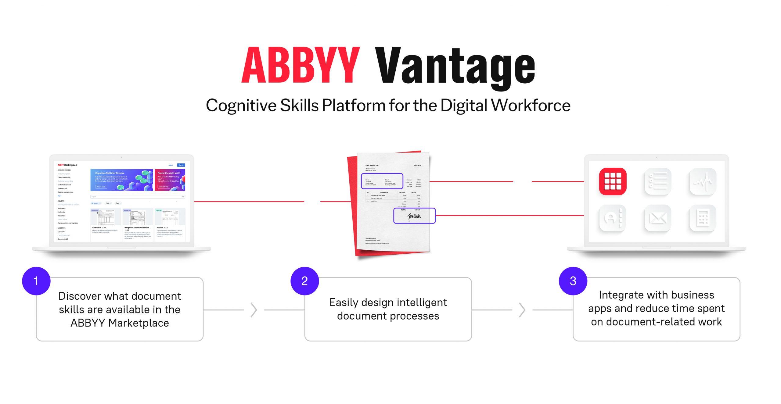 ABBYY stellt No-Code-Plattform Vantage 2 und neuen KI-Marketplace für schnellen Weg in die digitale Transformation vor